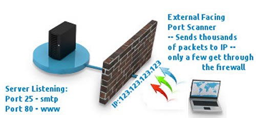 Firewall Check